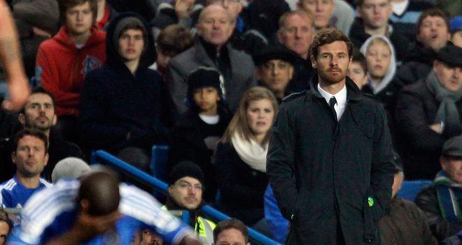 Andre Villas-Boas: Under pressure