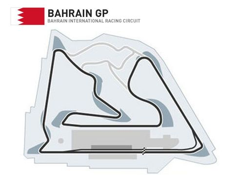 Bahrain International