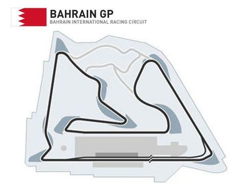 Bahrain International