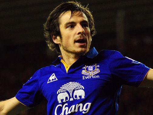 Leighton Baines: Linked with a move away from Everton