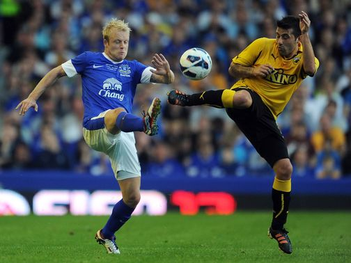 Naismith and Pavlis tangle.