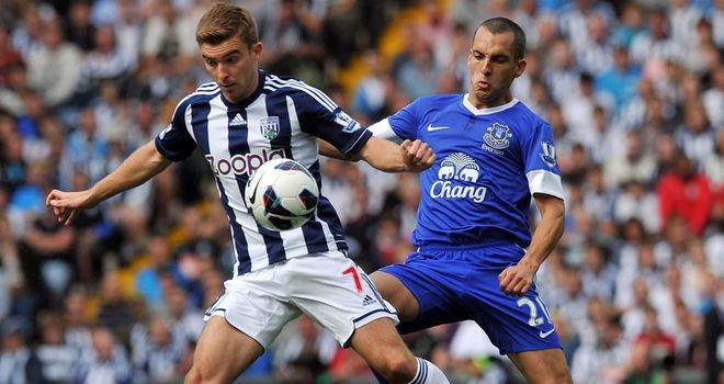 Leon Osman: Still has England hopes