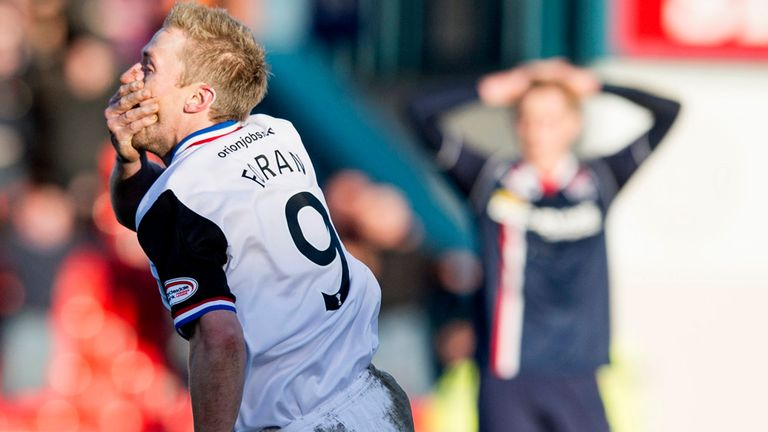 Richie Foran: Inverness captain has his sights on Europe
