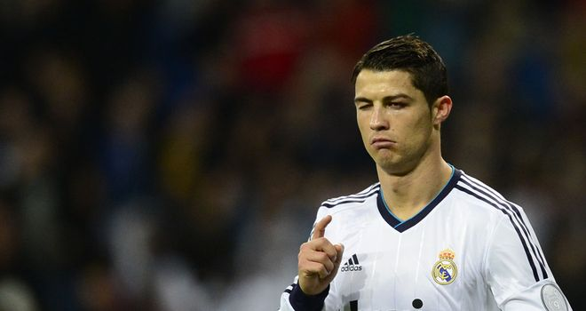 Cristiano Ronaldo: Real Madrid future is unclear