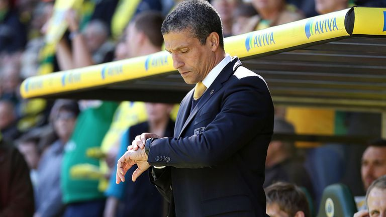Chris Hughton: Norwich boss has offered a warning on the use of social media