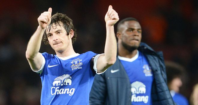 Leighton Baines: Confident of beating Liverpool