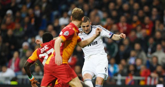 Karim Benzema: Scores for Real Madrid