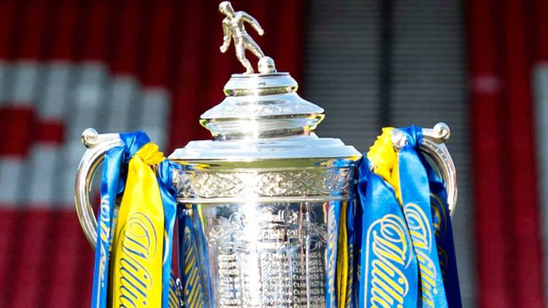 Scottish Cup: The quarter-final draw has been made