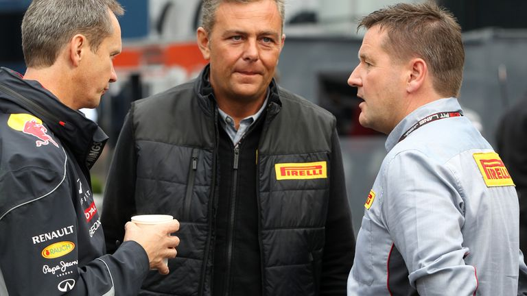Pirelli: Determined to get more testing with the 2014 cars