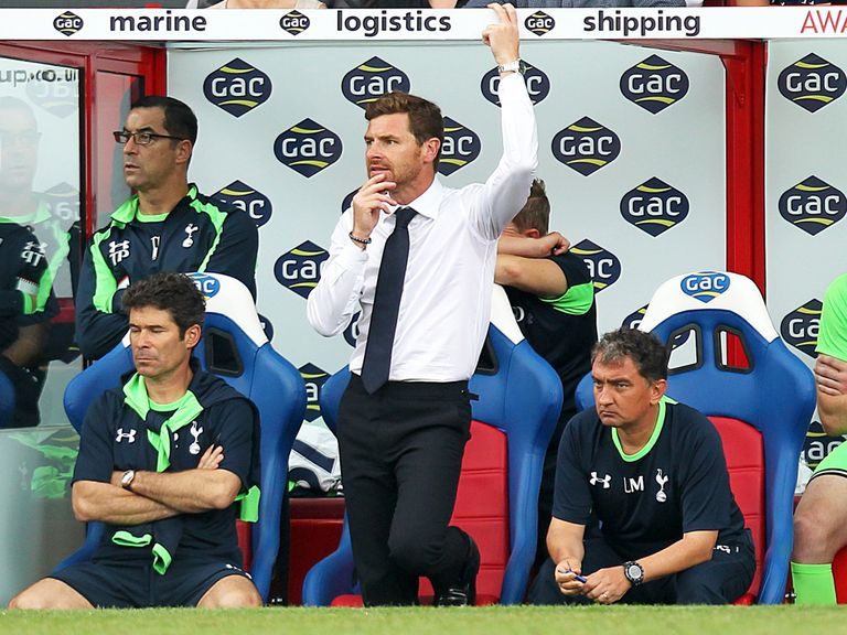 AVB: No move for Willian