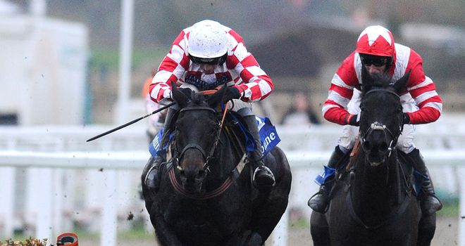 Timesremembered: Still on track for Cheltenham