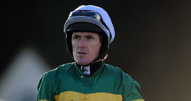 Tony McCoy: Out of luck