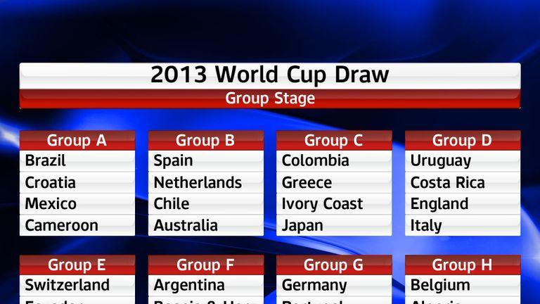 [Image: World-Cup-Draw_3047372.jpg?20140526112952]
