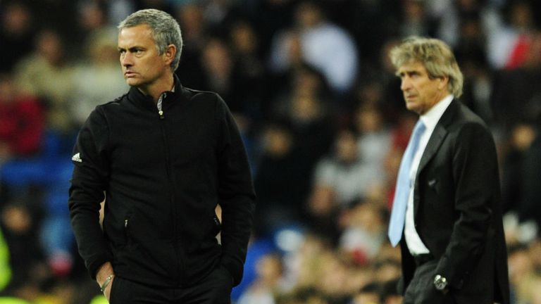 Jose Mourinho: Believes Manuel Pellegrini's side will face biggest test in the Champions League