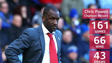 Chris Powell: Bringing a team to Charlton for the first time