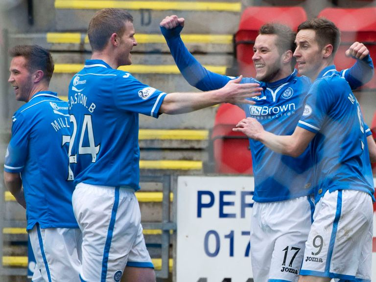St Johnstone face Aberdeen in the cup on Sunday