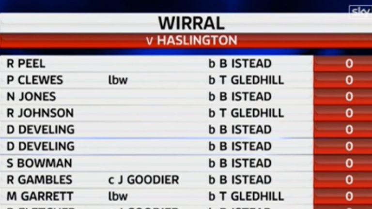 Wirral's scorecard made for sorry reading