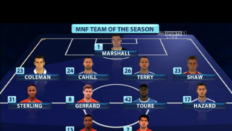 Dream team: here are the 11 players chosen by Gary and Jamie