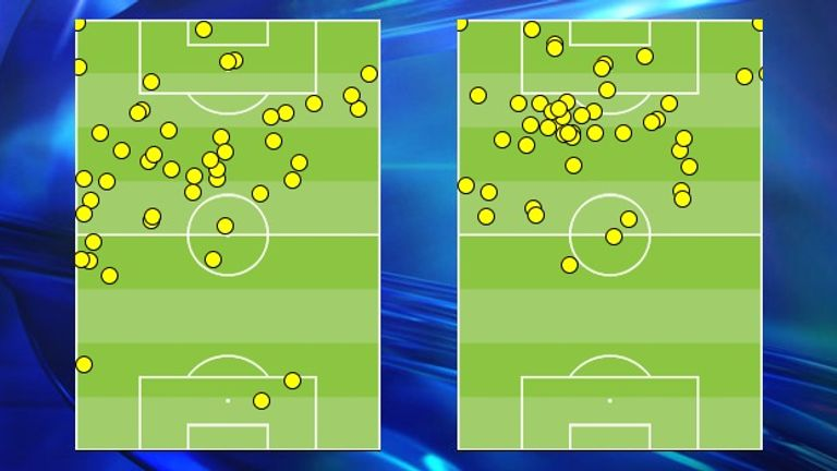 Balotelli for Man City (left, v Wigan) compared to Suarez's last game for Liverpool (right, v Newcastle)