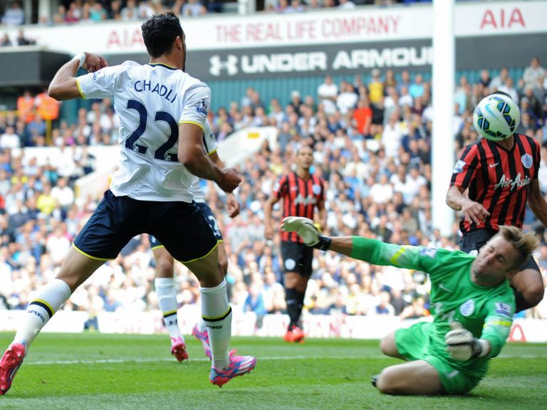 Nacer Chadli: In good form for Tottenham