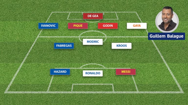 Guillem Balague's combined Premier League/La Liga XI.