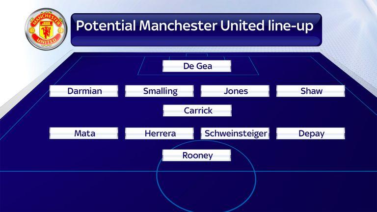 manchester-united-bastian-schweinsteiger