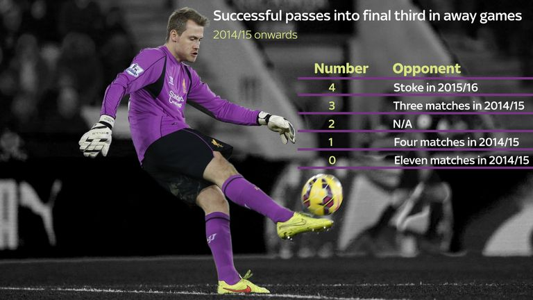 Mignolet completed more final-third passes at Stoke than in any 2014/15 away game
