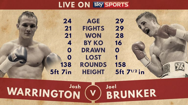 Tale of the tape: Josh Warrington v Joel Brunker