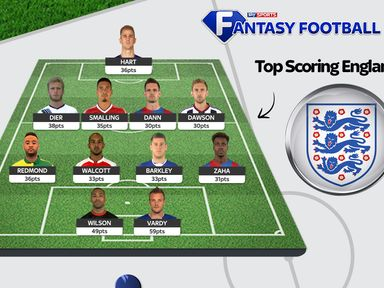 England's top scoring XI from the first eight week's of the Premier League season