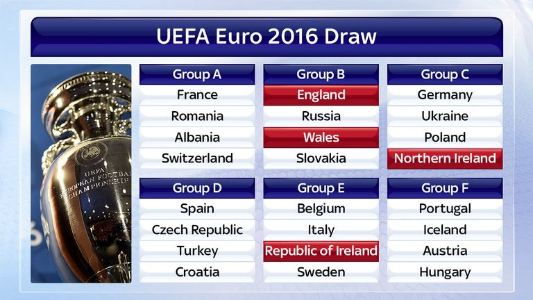Euro 2016 All You Need To Know About The France Showpiece