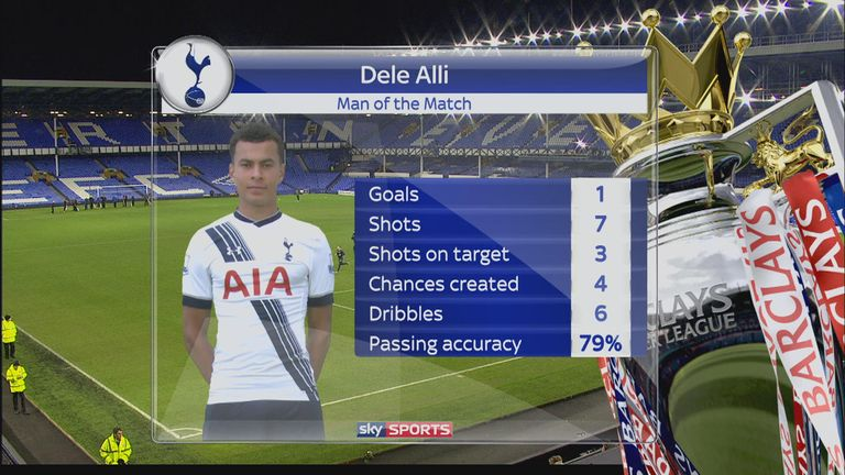 Alli put in a man of the match display against Everton