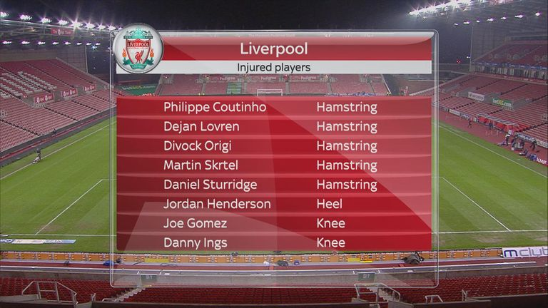 List of Liverpool injuries as of January 2016 following the Capital One Cup semi-final with Stoke