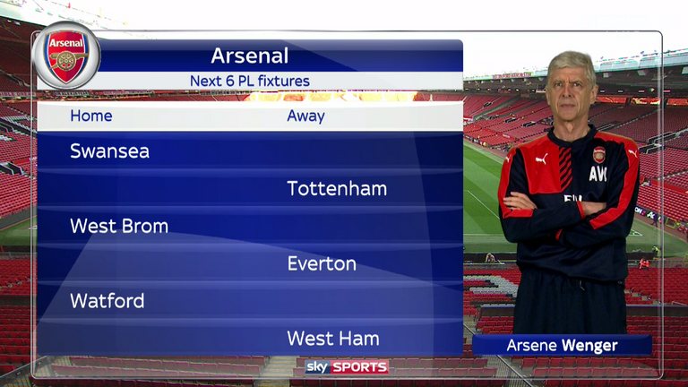 Arsenal's next six fixtures in the Premier League