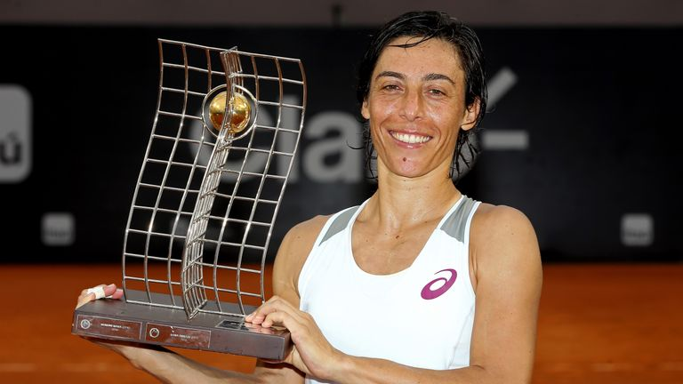 Image result for Francesca Schiavone