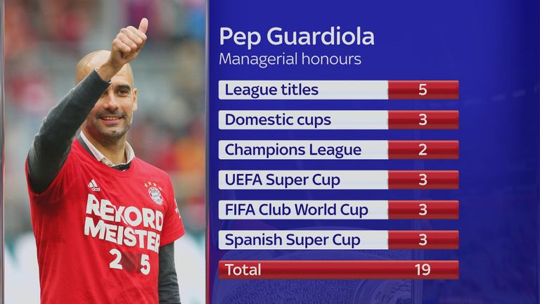 pep guardiola trophies won