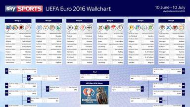 image gallery euro 2016 fixtures. Black Bedroom Furniture Sets. Home Design Ideas