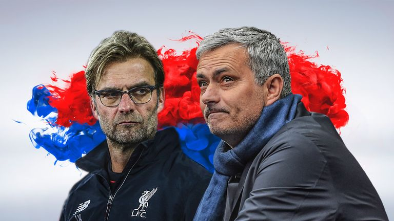 Image result for Mourinho vs Klopp
