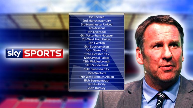 Merson has made his predictions for the 2016/17 Premier League season