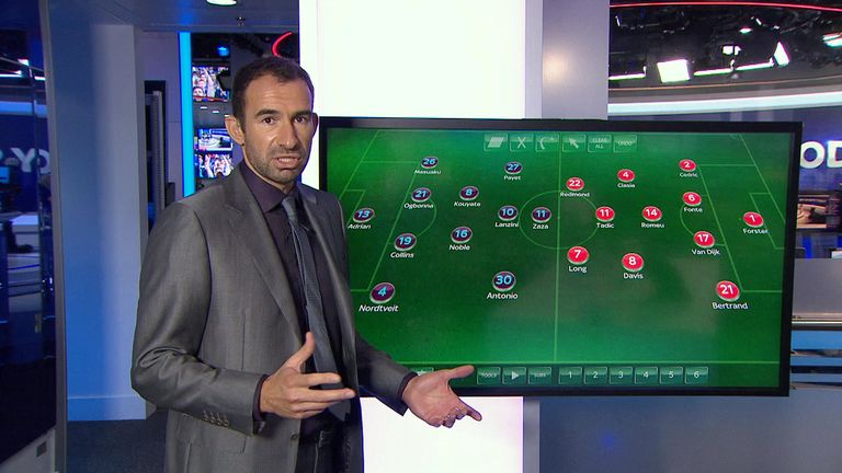 Danny Higginbotham analyses where it's gone wrong this season for West Ham