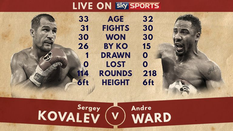 Tale of the Tape - Sergey Kovalev v Andre Ward