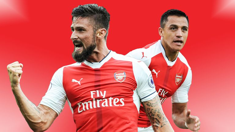 Along with Theo Walcott, Oliver Giroud and Alexis Sanchez were two of the 12 players to miss 10+ clear chances last season
