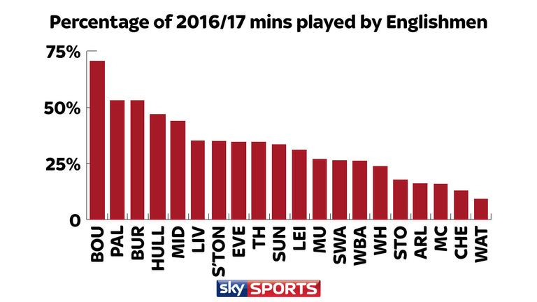 Skysports-english-england-graphic-premier-league_3838238