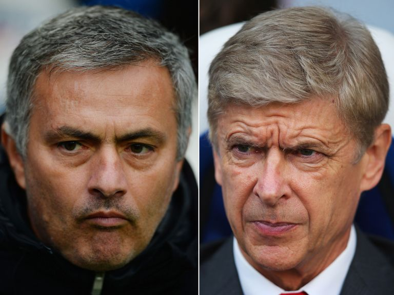 Manchester United v Arsenal starts the weekend's Premier League action