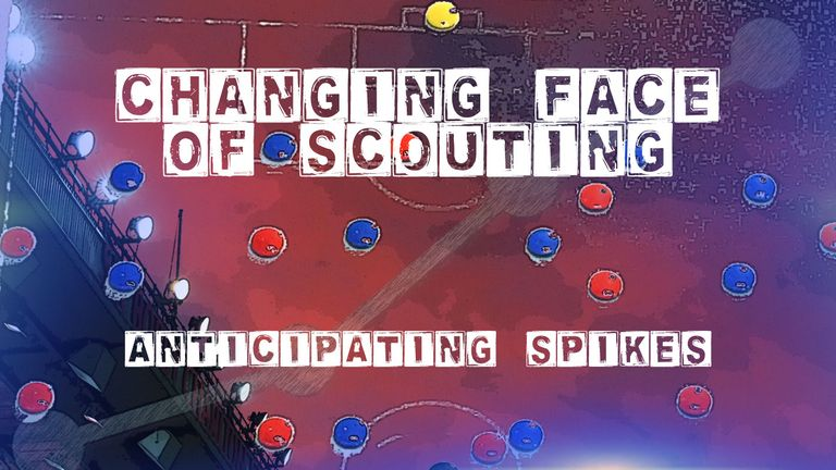 Spotting when a player might enjoy a spike in performance is key for scouts