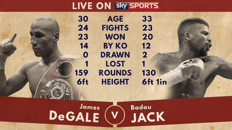 James DeGale v Badou Jack: Tale of the Tape
