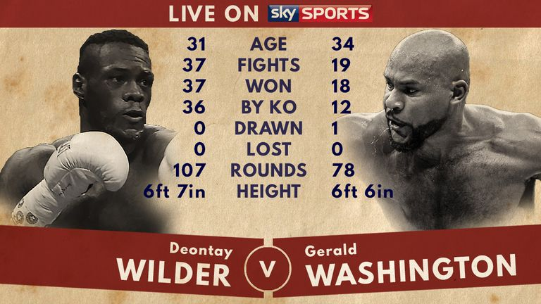 Tale of the Tape: Deontay Wilder v Gerald Washington