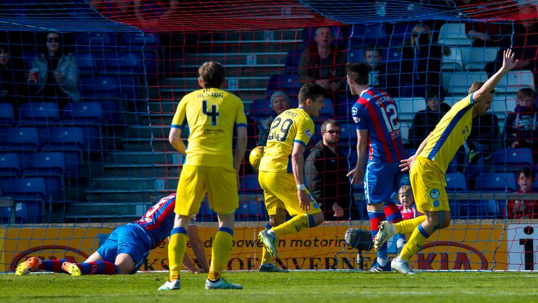 Steven MacLean notched at Inverness CT to clinch St Johnstone victory
