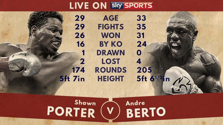 Porter vs Berto - Tale of the Tape
