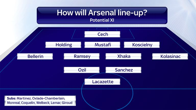 Skysports-arsenal-team-football_3984296