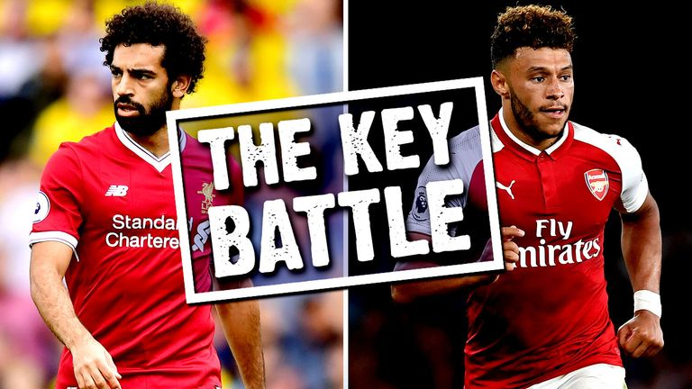 Could this be the key battle when Liverpool face Arsenal on Sunday?